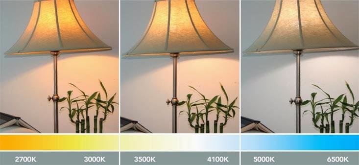iluminação - temperatura
